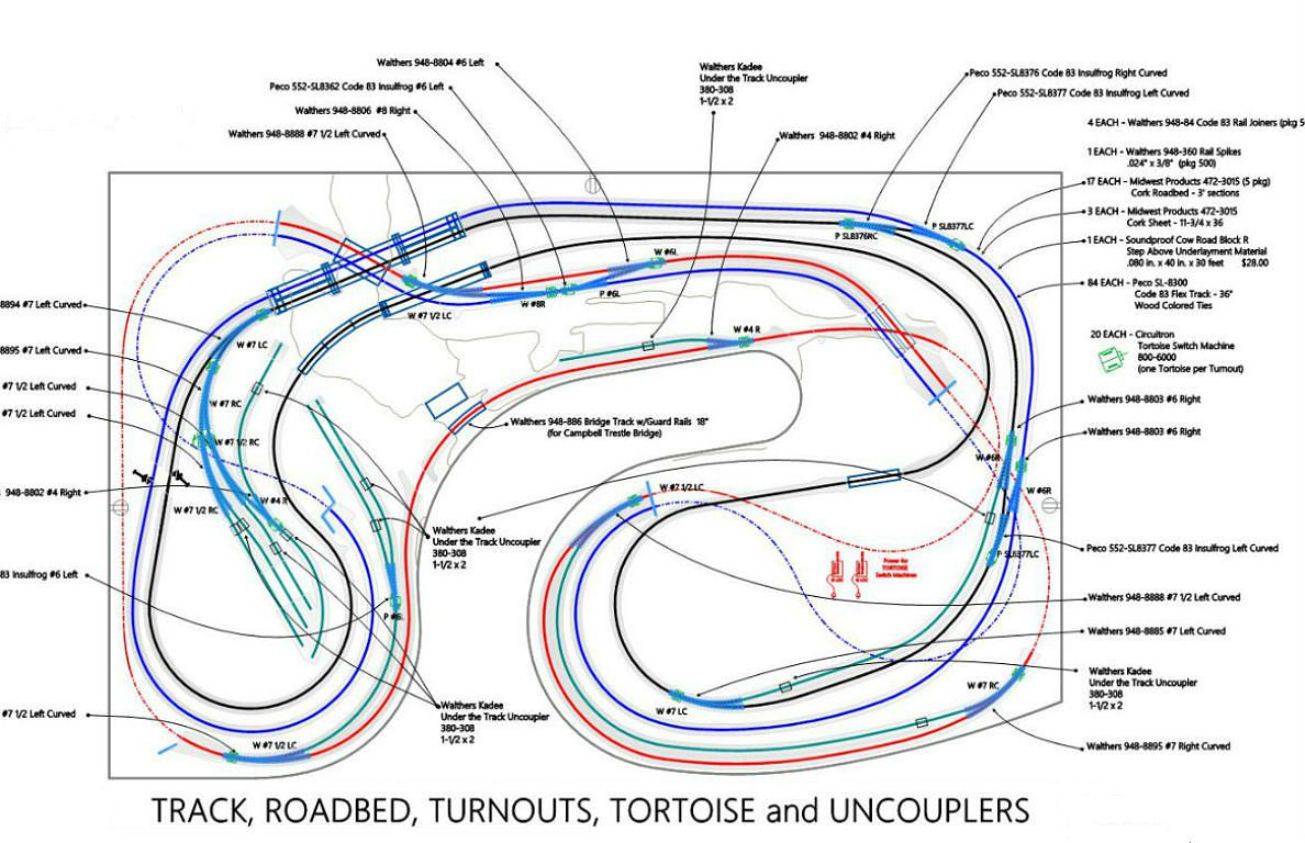 Layout Planning Model Scenery Structure Tortoise Switch Machine Wiring Diagram Railroad Plans 903