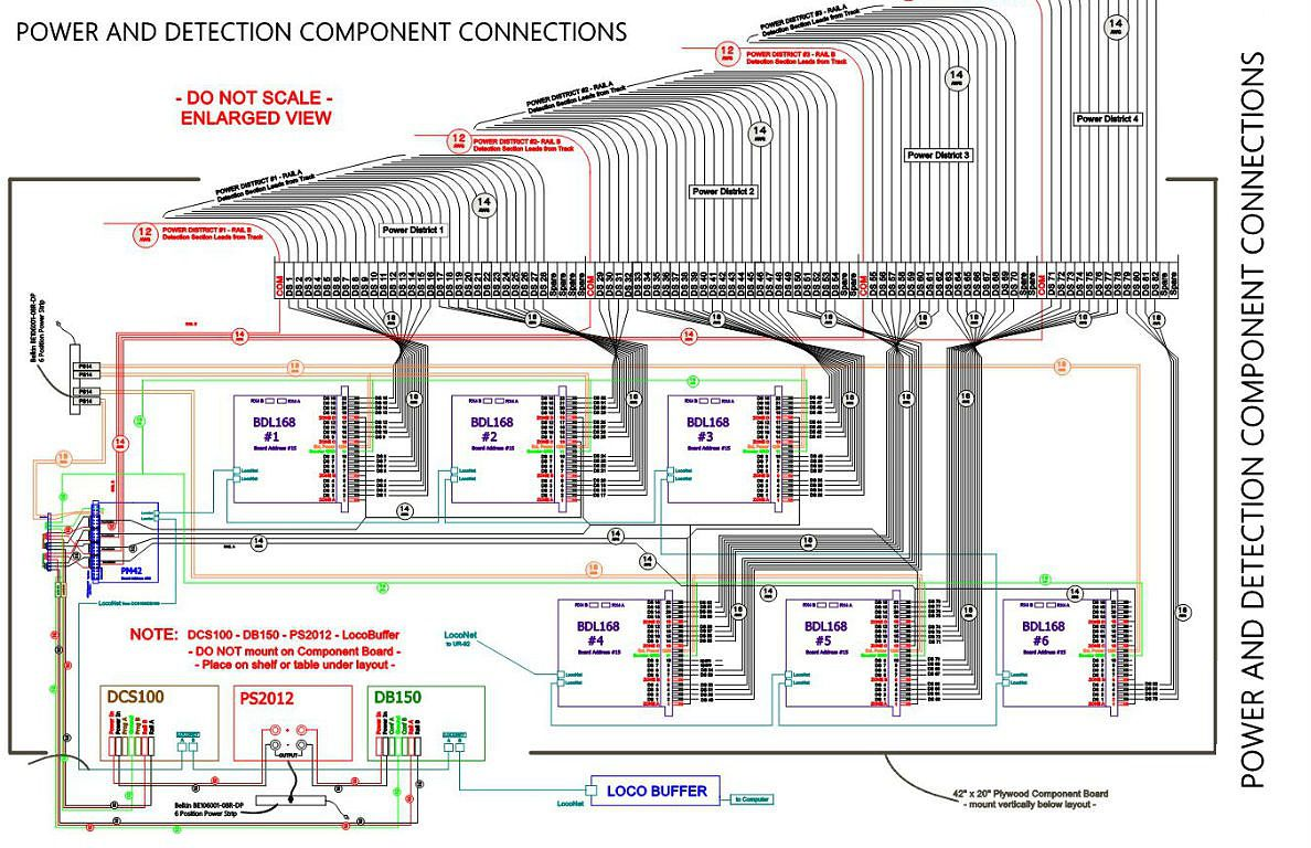 layout planning model scenery structure rh modelsceneryandstructure com dcc track bus wiring dcc track wiring and feeders