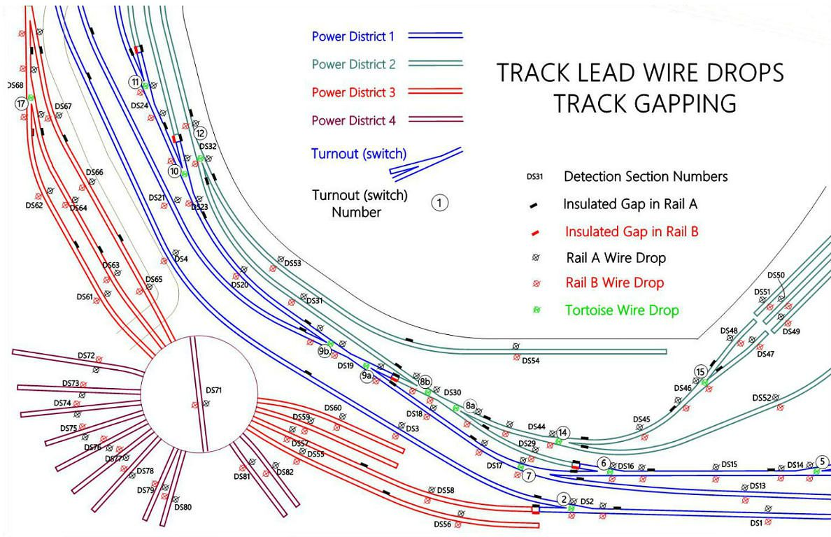 Dcc Track Wiring Basics Simple Guide About Diagram Electric House Made Model Railway Diagrams 29 Images